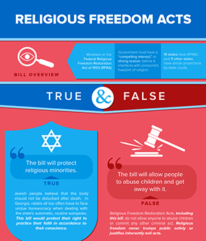 Click on this image to view the entire graphic which describes the True and False about the Indiana Law